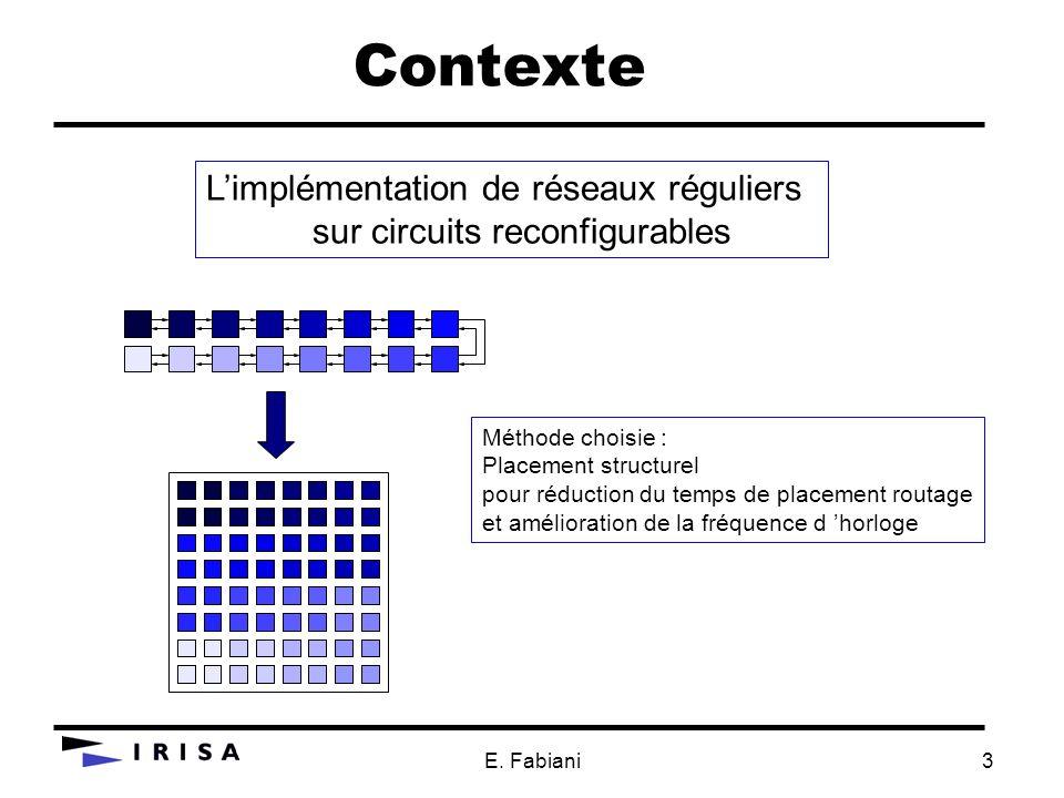 E. Fabiani3 Contexte Limplémentation de réseaux réguliers sur circuits reconfigurables Méthode choisie : Placement structurel pour réduction du temps