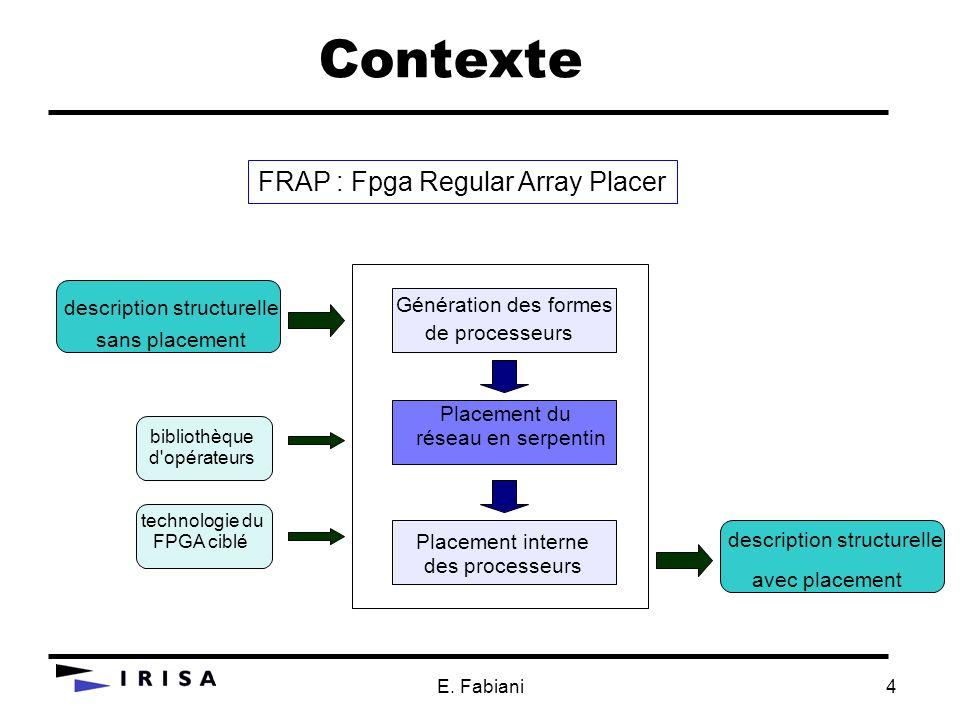 E. Fabiani4 Contexte Génération des formes de processeurs FRAP : Fpga Regular Array Placer Placement du réseau en serpentin Placement interne des proc