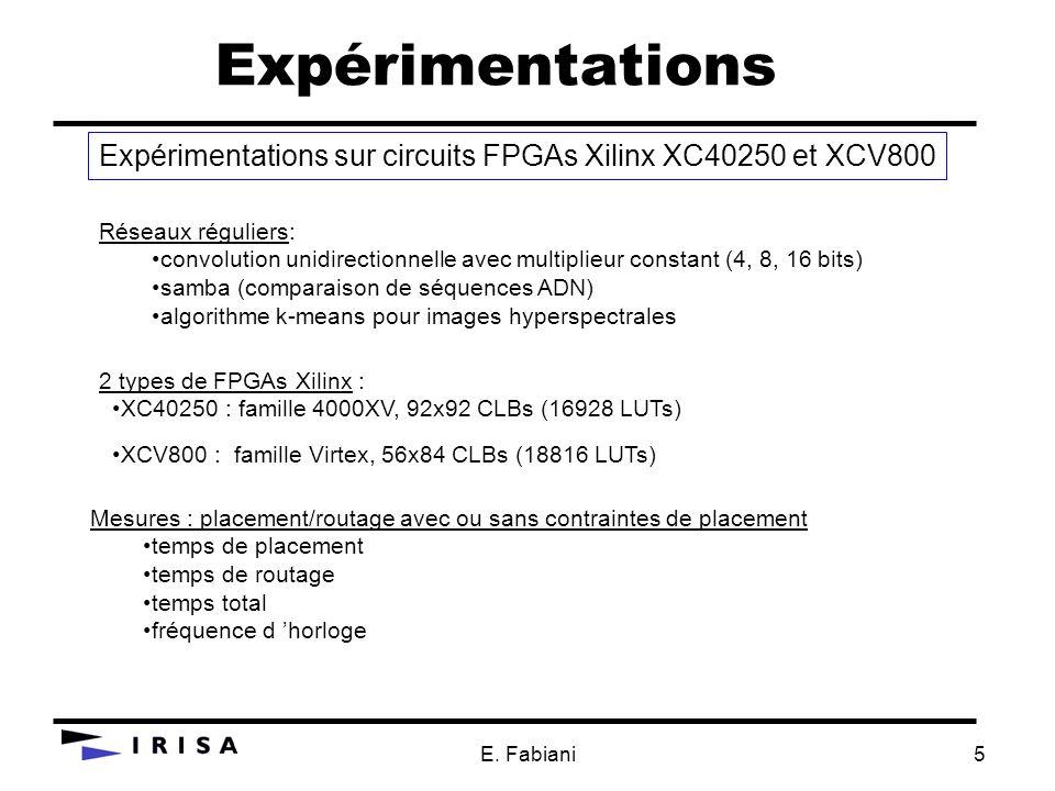 E. Fabiani5 Expérimentations Expérimentations sur circuits FPGAs Xilinx XC40250 et XCV800 2 types de FPGAs Xilinx : XC40250 : famille 4000XV, 92x92 CL