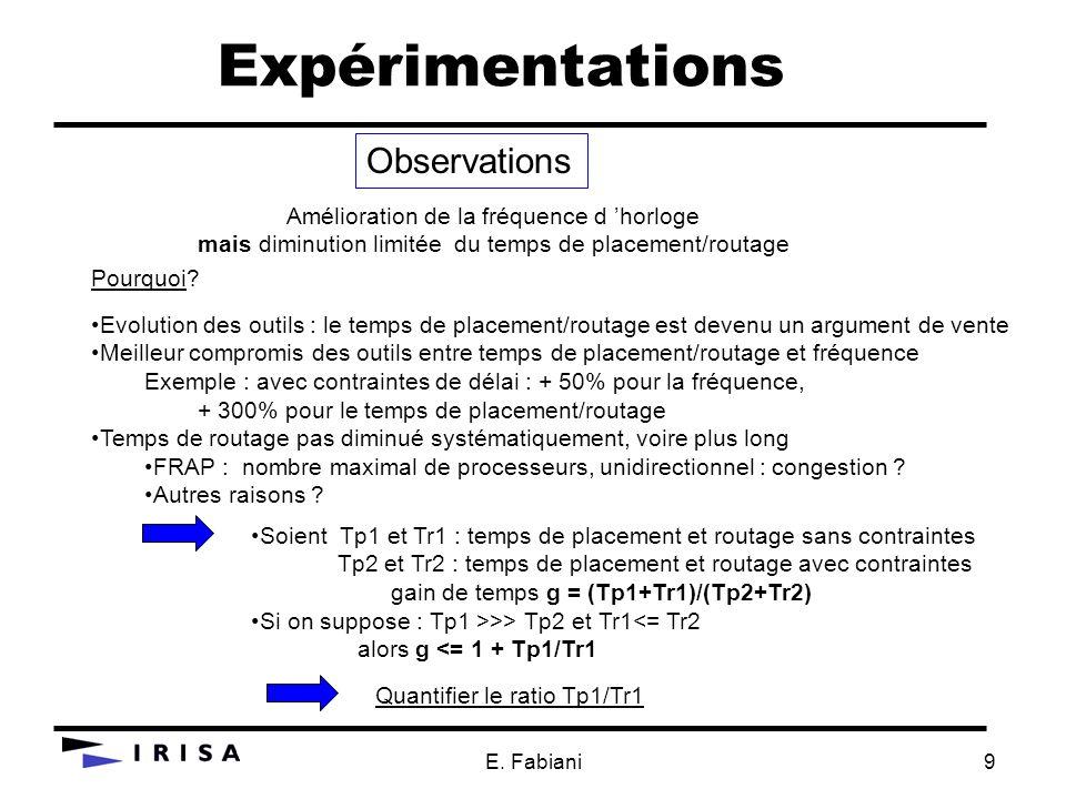 E. Fabiani9 Expérimentations Evolution des outils : le temps de placement/routage est devenu un argument de vente Meilleur compromis des outils entre
