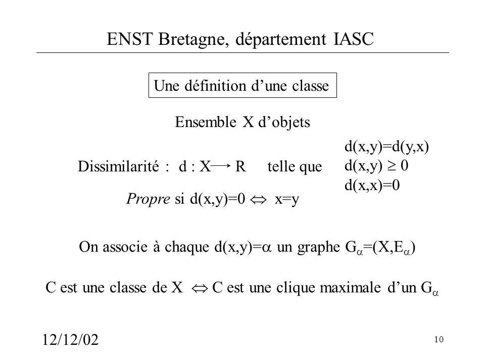 ENST Bretagne, département IASC 12/12/02 10 Une définition dune classe Ensemble X dobjets On associe à chaque d(x,y)= un graphe G =(X,E ) C est une cl