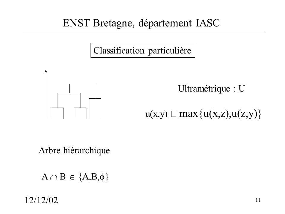 ENST Bretagne, département IASC 12/12/02 11 Classification particulière Arbre hiérarchique Ultramétrique : U u(x,y) max{u(x,z),u(z,y)} A B {A,B
