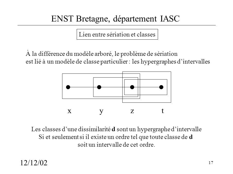 ENST Bretagne, département IASC 12/12/02 17 Lien entre sériation et classes À la différence du modèle arboré, le problème de sériation est lié à un mo