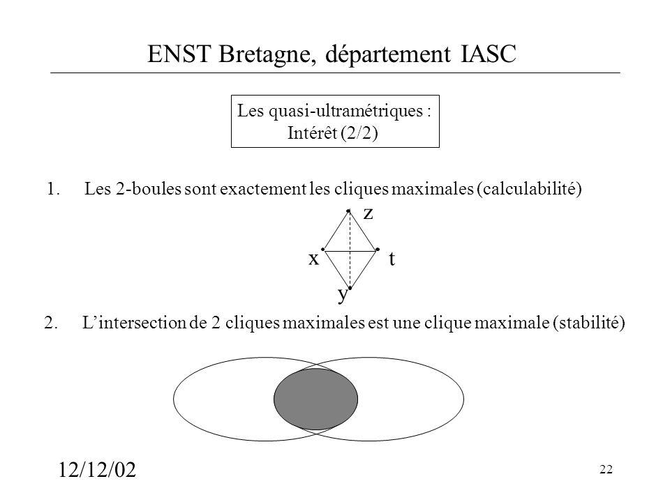 ENST Bretagne, département IASC 12/12/02 22 Les quasi-ultramétriques : Intérêt (2/2) y x z t 1. Les 2-boules sont exactement les cliques maximales (ca