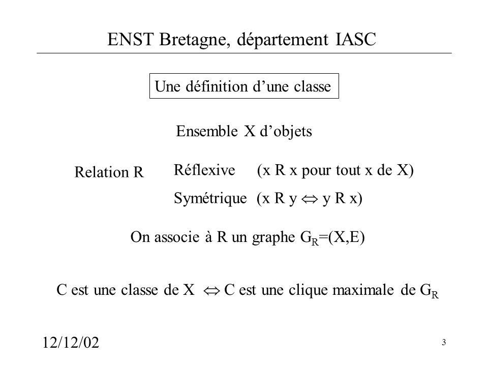 ENST Bretagne, département IASC 12/12/02 3 Une définition dune classe Ensemble X dobjets Relation R Symétrique (x R y y R x) Réflexive (x R x pour tou