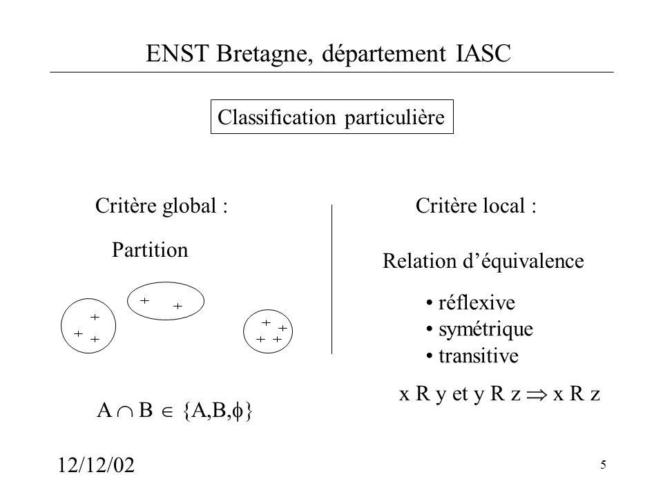 ENST Bretagne, département IASC 12/12/02 5 Classification particulière Partition Critère global :Critère local : Relation déquivalence réflexive symét