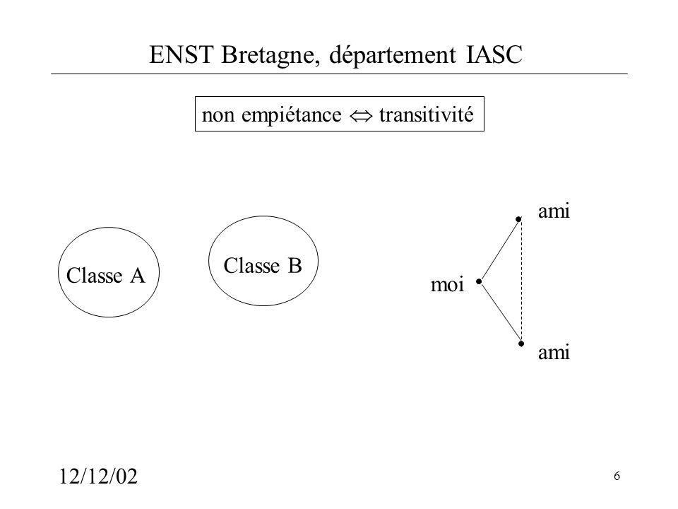 ENST Bretagne, département IASC 12/12/02 7 y x z t On regarde par rapport à 2 éléments Relation 2-transitive (Jardine et Sibson, 1971)