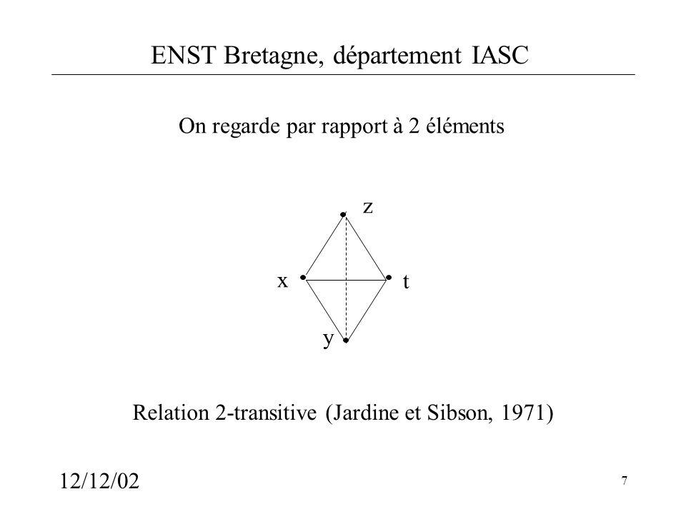 ENST Bretagne, département IASC 12/12/02 18 Lien entre dissimilarités et classes Il existe des bijections entre dissimilarités et classes transformer une dissimilarité quelconque en une dissimilarité dun type particulier.