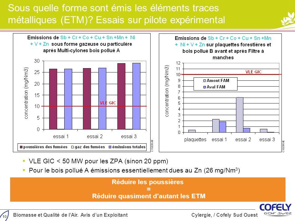 10 Biomasse et Qualité de lAir. Avis dun Exploitant Cylergie, / Cofely Sud Ouest Sous quelle forme sont émis les éléments traces métalliques (ETM)? Es