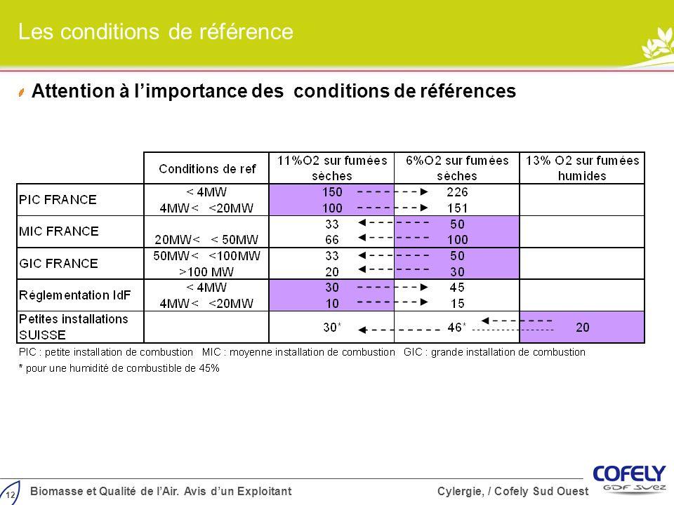 12 Biomasse et Qualité de lAir.