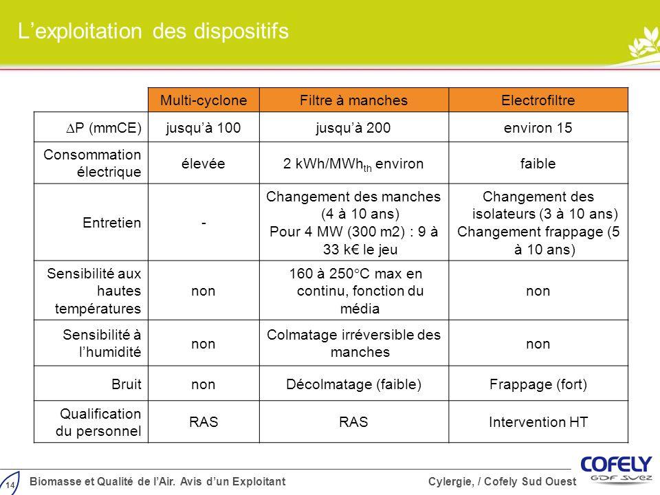 14 Biomasse et Qualité de lAir.