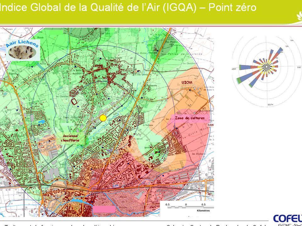 21 Biomasse et Qualité de lAir. Avis dun Exploitant Cylergie, / Cofely Sud Ouest Indice Global de la Qualité de lAir (IGQA) – Point zéro