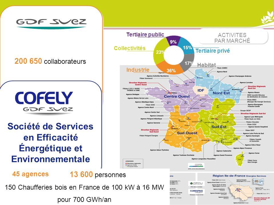3 Biomasse et Qualité de lAir. Avis dun Exploitant Cylergie, / Cofely Sud Ouest Société de Services en Efficacité Énergétique et Environnementale 13 6