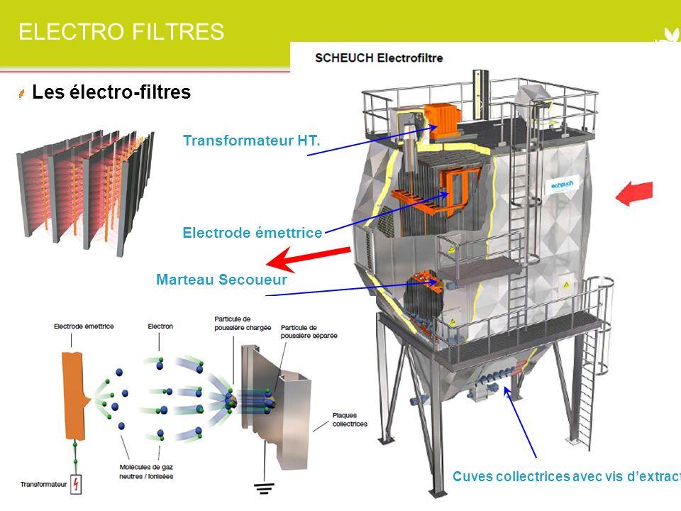 6 Biomasse et Qualité de lAir. Avis dun Exploitant Cylergie, / Cofely Sud Ouest ELECTRO FILTRES Les électro-filtres Transformateur HT. Electrode émett