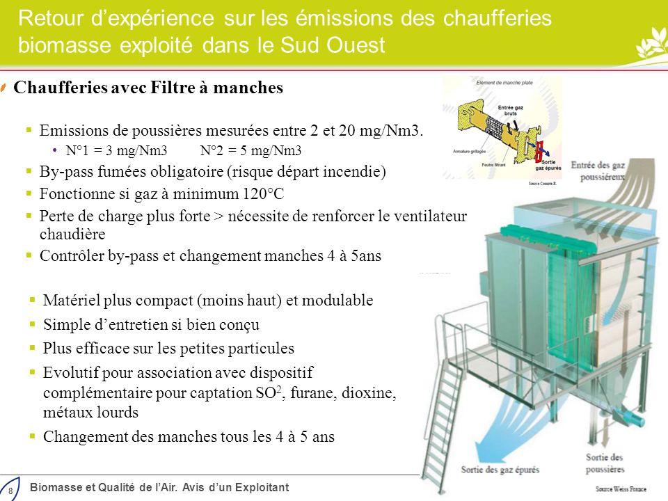 8 Biomasse et Qualité de lAir. Avis dun Exploitant Cylergie, / Cofely Sud Ouest Retour dexpérience sur les émissions des chaufferies biomasse exploité