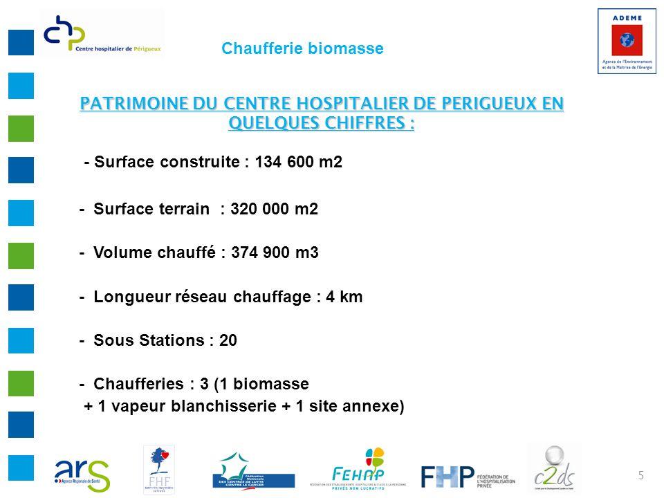 5 PATRIMOINE DU CENTRE HOSPITALIER DE PERIGUEUX EN QUELQUES CHIFFRES : - Surface construite : 134 600 m2 - Surface terrain : 320 000 m2 - Volume chauf