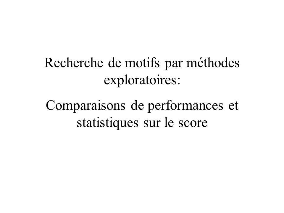 Recherche de motifs par méthodes exploratoires: Comparaisons de performances et statistiques sur le score