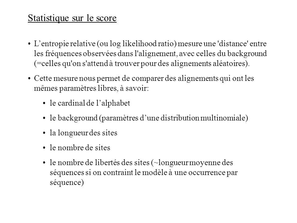 Statistique sur le score Lentropie relative (ou log likelihood ratio) mesure une distance entre les fréquences observées dans l alignement, avec celles du background (=celles qu on s attend à trouver pour des alignements aléatoires).