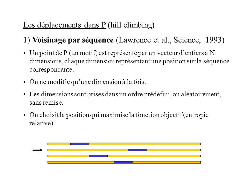 Les déplacements dans P (hill climbing) 1) Voisinage par séquence (Lawrence et al., Science, 1993) Un point de P (un motif) est représenté par un vecteur dentiers à N dimensions, chaque dimension représentant une position sur la séquence correspondante.