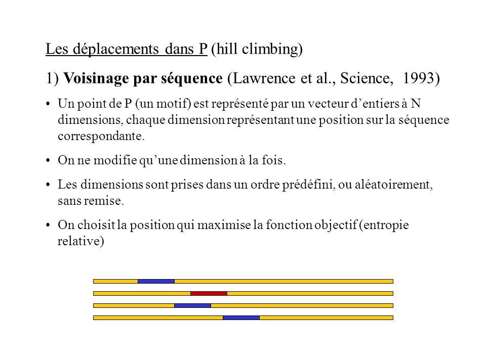 HTHs: Résultats de Consensus: Capacité exploratoire limitée, ne trouve pas les sites.