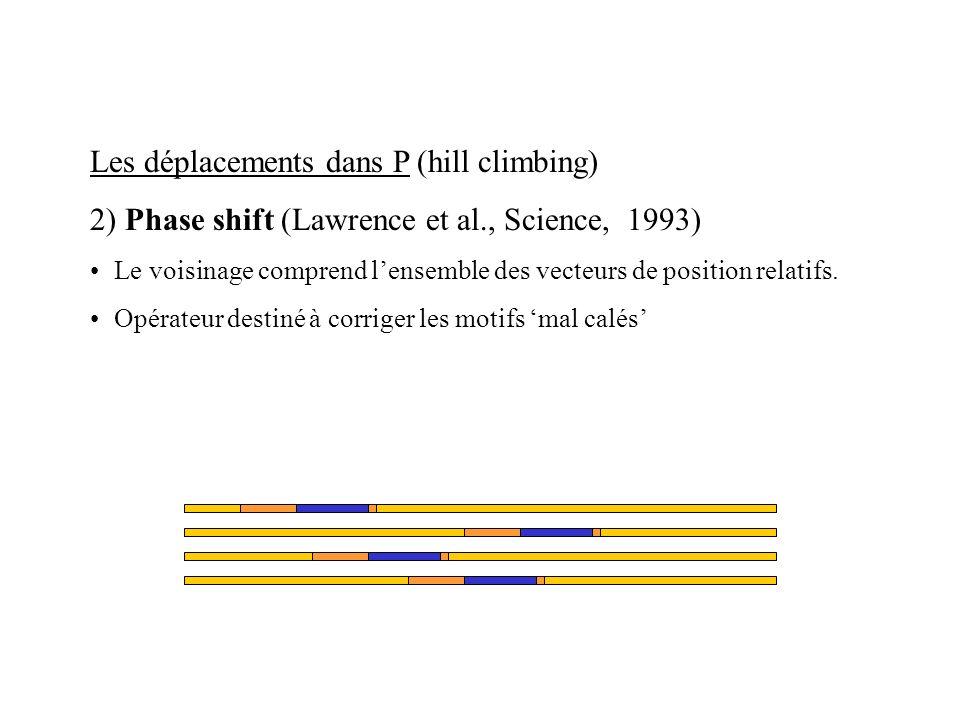 Les déplacements dans P (hill climbing) 2) Phase shift (Lawrence et al., Science, 1993) Le voisinage comprend lensemble des vecteurs de position relatifs.
