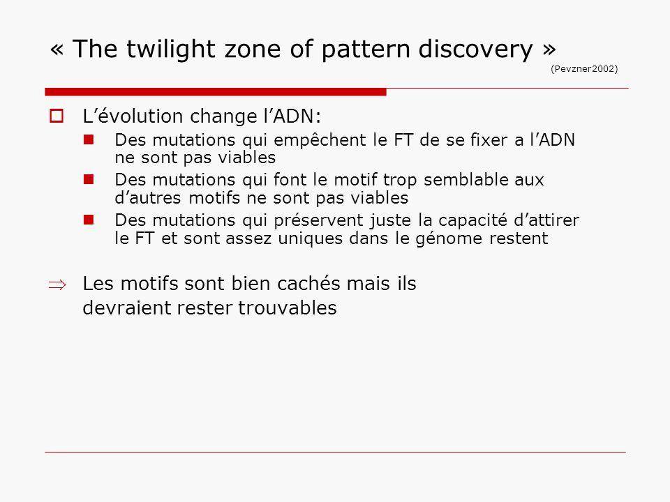 « The twilight zone of pattern discovery » (Pevzner2002) Lévolution change lADN: Des mutations qui empêchent le FT de se fixer a lADN ne sont pas viab