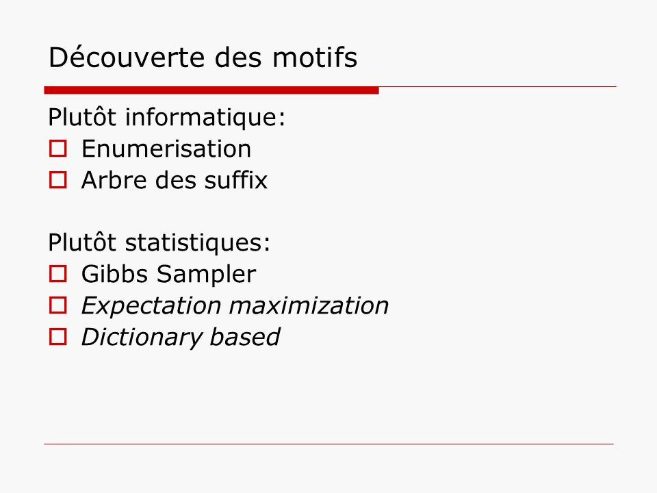 Découverte des motifs Plutôt informatique: Enumerisation Arbre des suffix Plutôt statistiques: Gibbs Sampler Expectation maximization Dictionary based