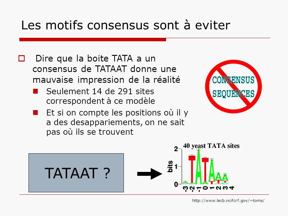 Dire que la boite TATA a un consensus de TATAAT donne une mauvaise impression de la réalité Seulement 14 de 291 sites correspondent à ce modèle Et si