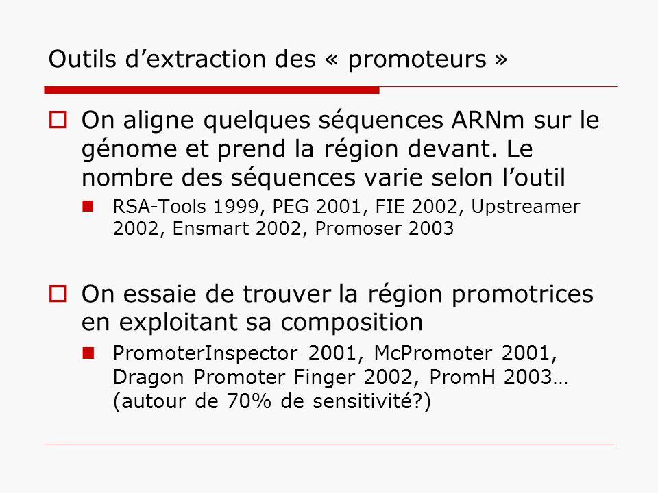 Outils dextraction des « promoteurs » On aligne quelques séquences ARNm sur le génome et prend la région devant. Le nombre des séquences varie selon l