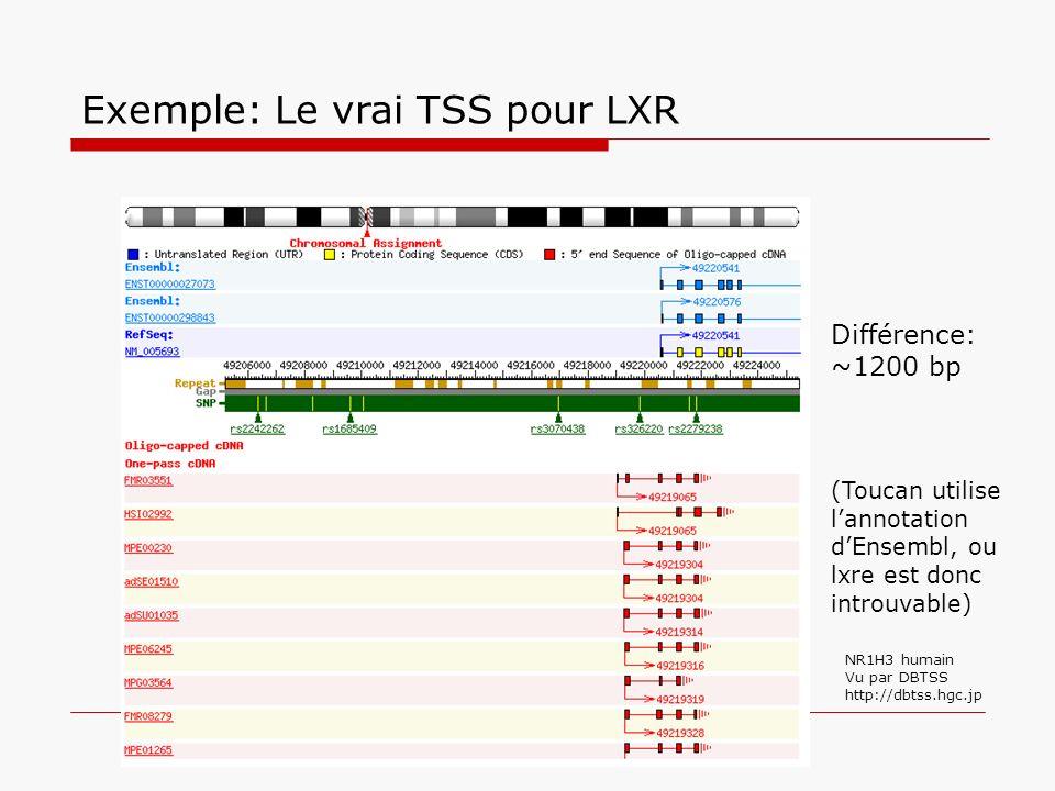 Différence: ~1200 bp (Toucan utilise lannotation dEnsembl, ou lxre est donc introuvable) Exemple: Le vrai TSS pour LXR NR1H3 humain Vu par DBTSS http: