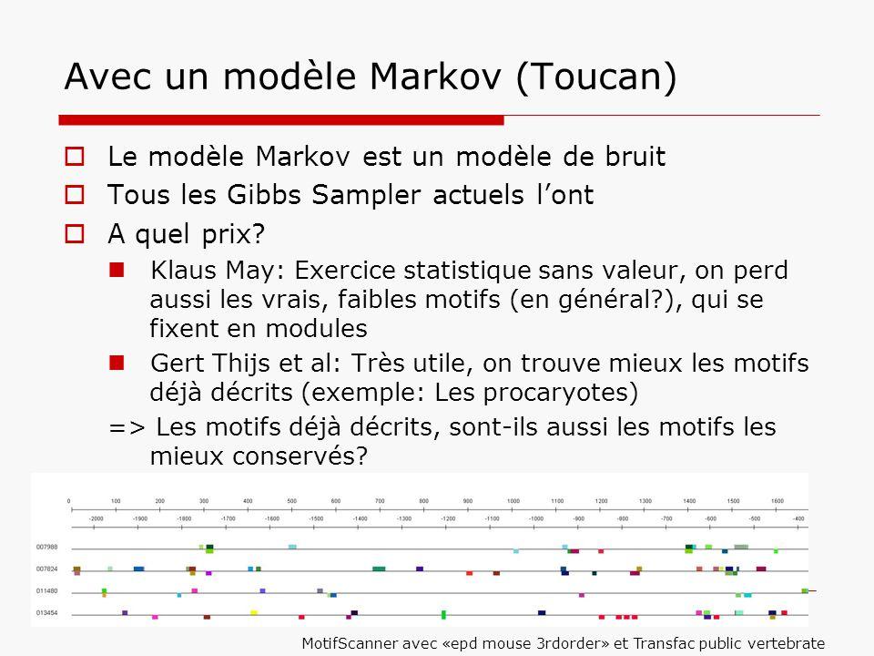 Avec un modèle Markov (Toucan) Le modèle Markov est un modèle de bruit Tous les Gibbs Sampler actuels lont A quel prix? Klaus May: Exercice statistiqu