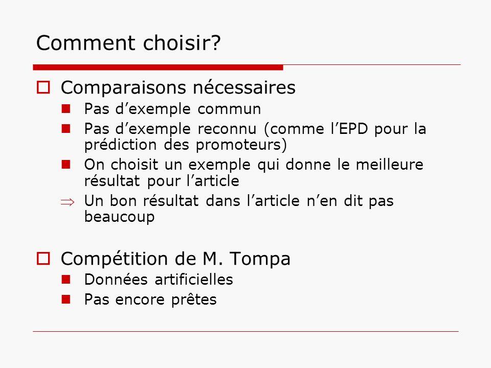 Comment choisir? Comparaisons nécessaires Pas dexemple commun Pas dexemple reconnu (comme lEPD pour la prédiction des promoteurs) On choisit un exempl