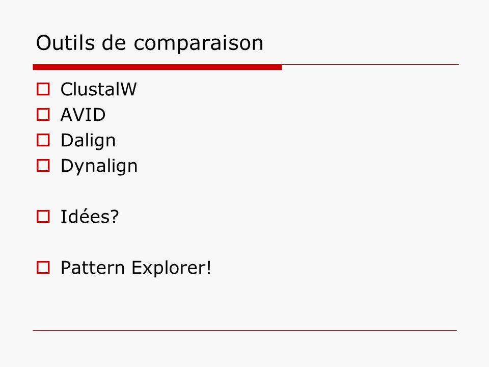 Outils de comparaison ClustalW AVID Dalign Dynalign Idées? Pattern Explorer!