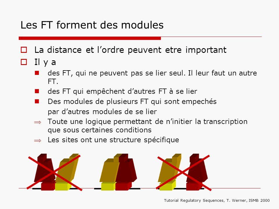 Les FT forment des modules La distance et lordre peuvent etre important Il y a des FT, qui ne peuvent pas se lier seul. Il leur faut un autre FT. des