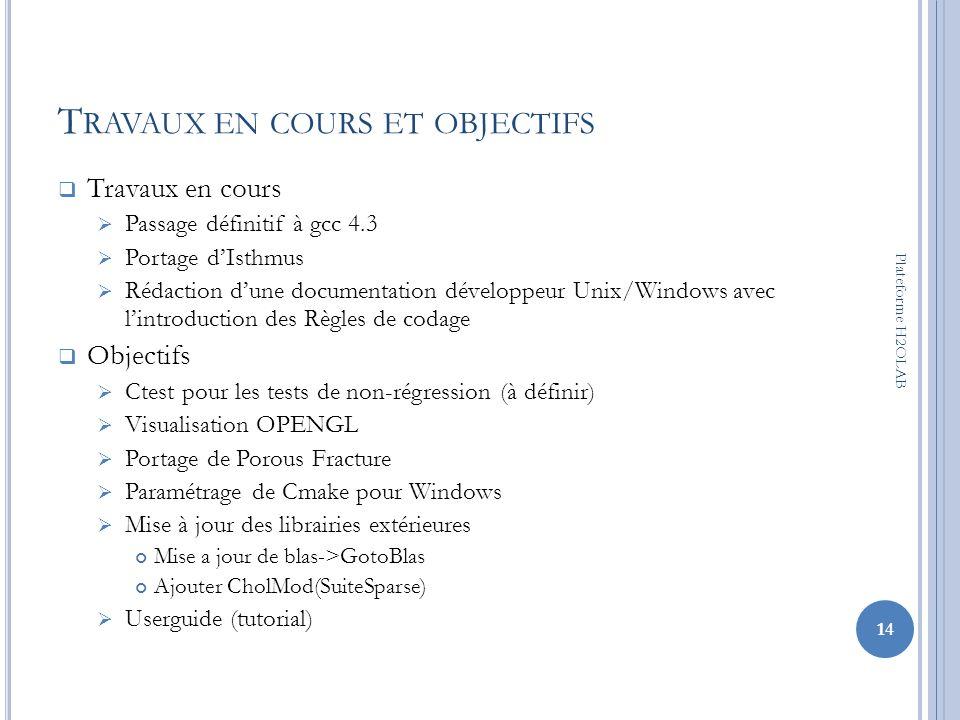 T RAVAUX EN COURS ET OBJECTIFS Travaux en cours Passage définitif à gcc 4.3 Portage dIsthmus Rédaction dune documentation développeur Unix/Windows ave