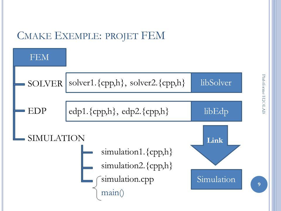 C MAKE E XEMPLE : PROJET FEM SOLVER EDP SIMULATION simulation1.{cpp,h} simulation2.{cpp,h} simulation.cpp main() 9 Plateforme H2OLAB solver1.{cpp,h},