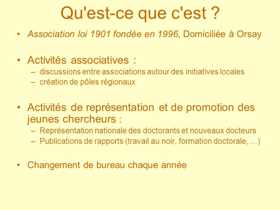 Qu'est-ce que c'est ? Association loi 1901 fondée en 1996, Domiciliée à Orsay Activités associatives : –discussions entre associations autour des init