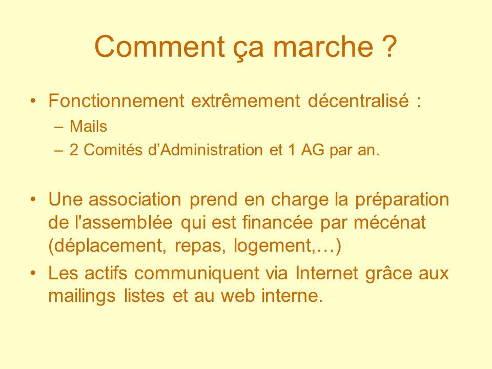 Comment ça marche ? Fonctionnement extrêmement décentralisé : –Mails –2 Comités dAdministration et 1 AG par an. Une association prend en charge la pré