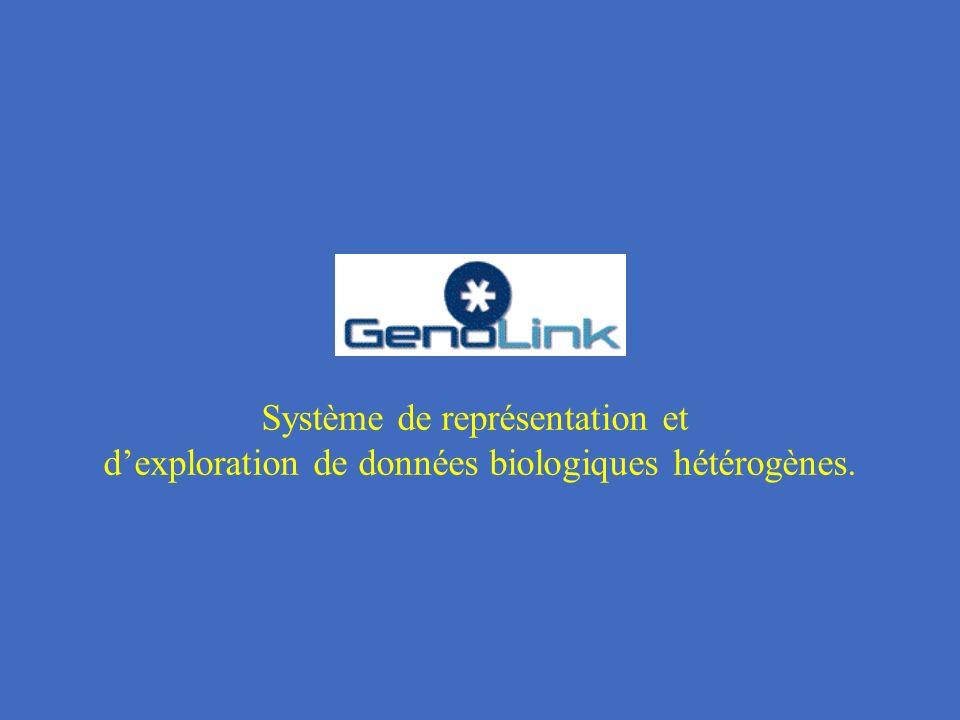 Système de représentation et dexploration de données biologiques hétérogènes.
