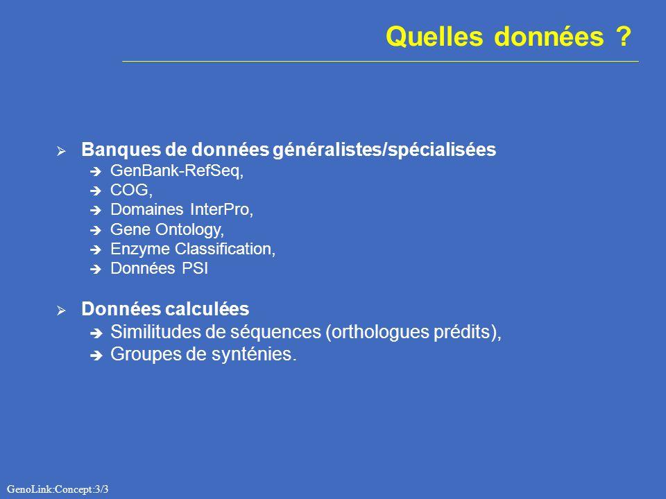 Banques de données généralistes/spécialisées GenBank-RefSeq, COG, Domaines InterPro, Gene Ontology, Enzyme Classification, Données PSI Données calculées Similitudes de séquences (orthologues prédits), Groupes de synténies.