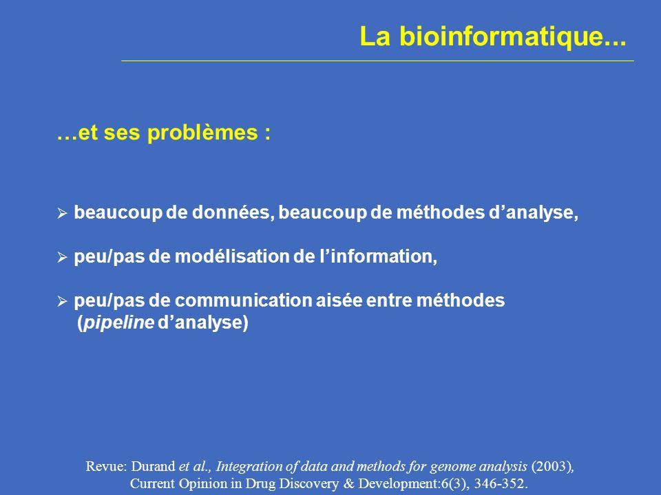 La bioinformatique Solution : Formaliser linformation (modèle de données) Cadre logiciel reposant sur ce formalisme.