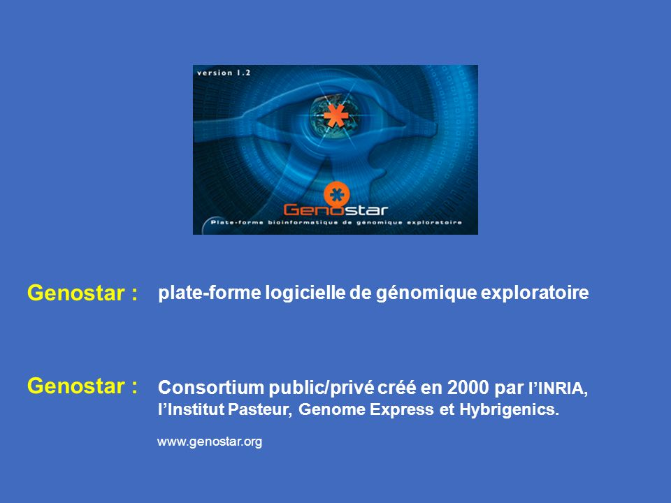 Organism Gene Organism Gene H.pylori E.coli IsOrthologTo H.pylori E.coli H.pylori Gene_1 E.coli Gene_1 H.pylori Gene_2 E.coliGene_4 Gene_1 Gene_2 Gene_3 Gene_4 Gene _1 Gene_2 Gene_3 Gene_4 Requête Graphe dinstances Réponse + Principe de la recherche GenoLink:Concept:2/3