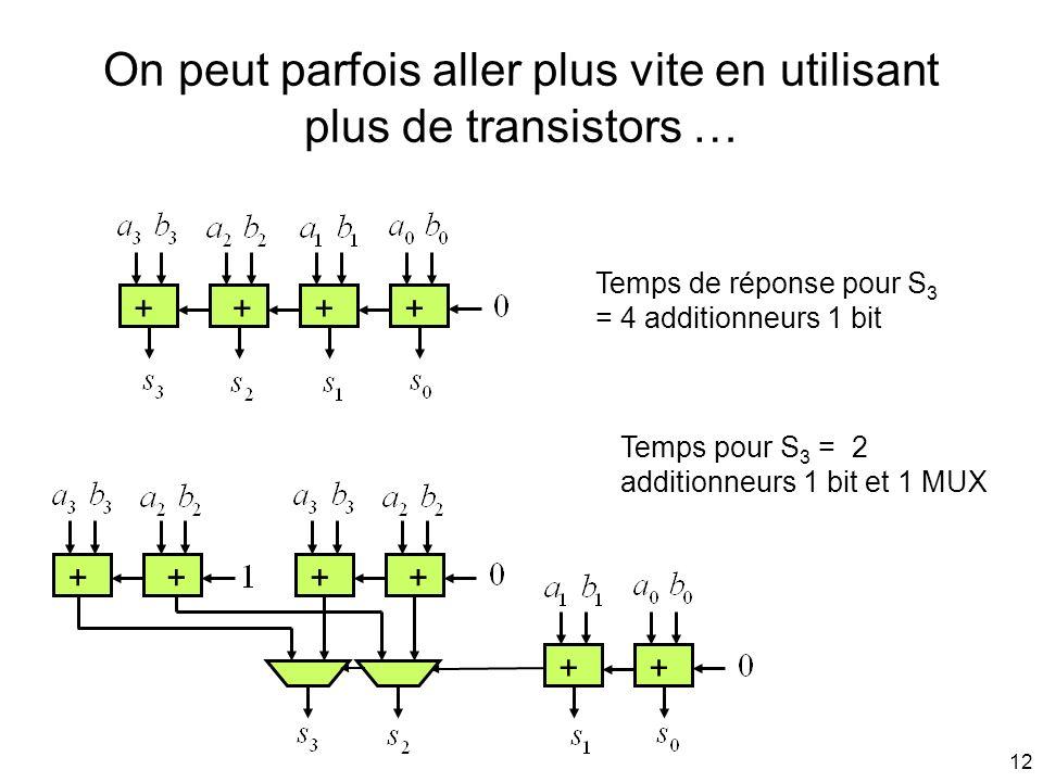 12 On peut parfois aller plus vite en utilisant plus de transistors … ++++ Temps de réponse pour S 3 = 4 additionneurs 1 bit ++ ++++ Temps pour S 3 =