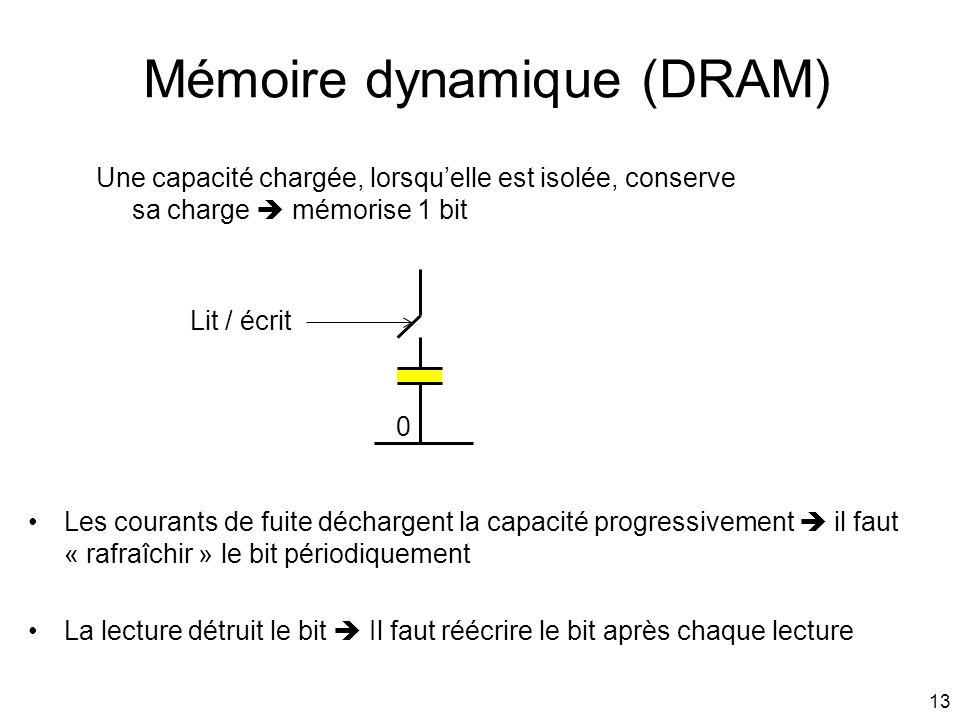 13 Mémoire dynamique (DRAM) Une capacité chargée, lorsquelle est isolée, conserve sa charge mémorise 1 bit 0 Lit / écrit Les courants de fuite décharg
