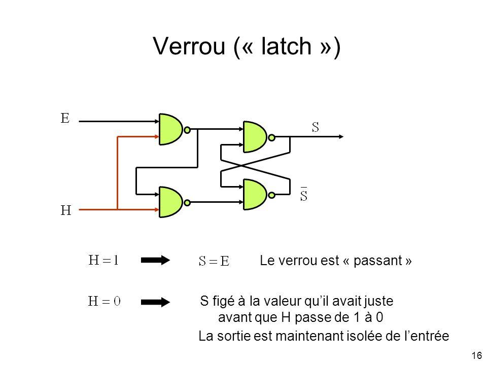 16 Verrou (« latch ») S figé à la valeur quil avait juste avant que H passe de 1 à 0 La sortie est maintenant isolée de lentrée Le verrou est « passan