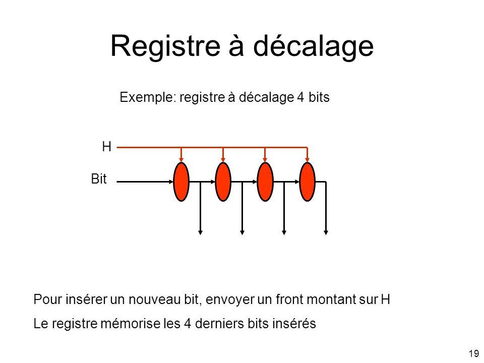 19 Registre à décalage Exemple: registre à décalage 4 bits Pour insérer un nouveau bit, envoyer un front montant sur H Le registre mémorise les 4 dern