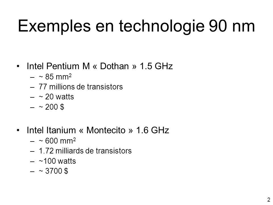 2 Exemples en technologie 90 nm Intel Pentium M « Dothan » 1.5 GHz –~ 85 mm 2 –77 millions de transistors –~ 20 watts –~ 200 $ Intel Itanium « Monteci
