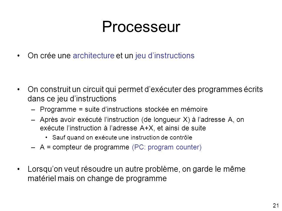 21 Processeur On crée une architecture et un jeu dinstructions On construit un circuit qui permet dexécuter des programmes écrits dans ce jeu dinstruc