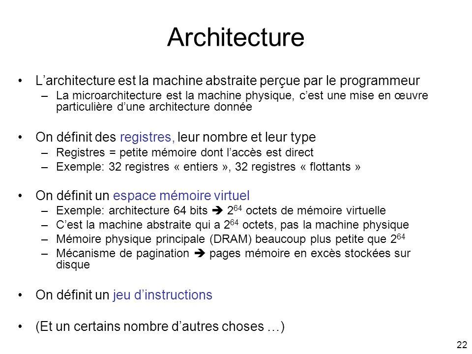 22 Architecture Larchitecture est la machine abstraite perçue par le programmeur –La microarchitecture est la machine physique, cest une mise en œuvre