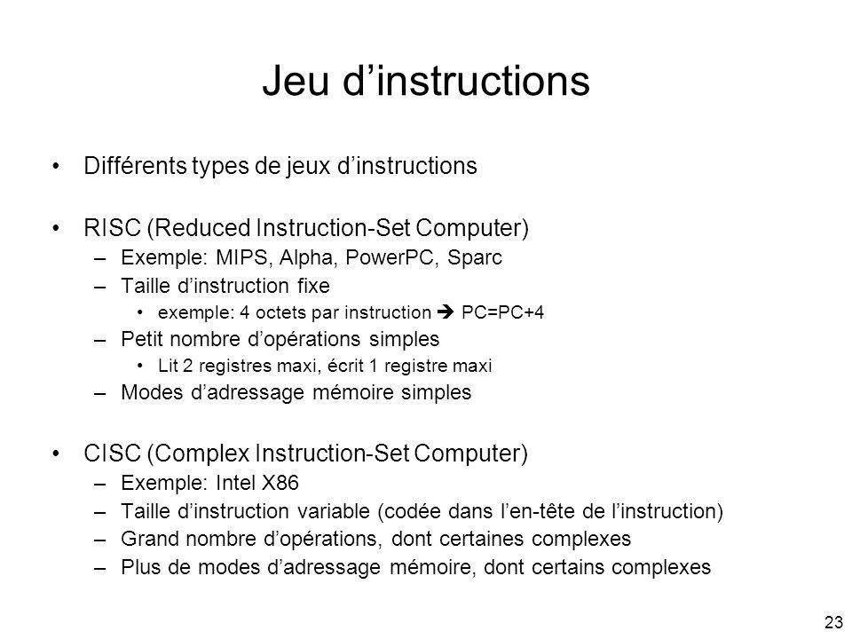 23 Jeu dinstructions Différents types de jeux dinstructions RISC (Reduced Instruction-Set Computer) –Exemple: MIPS, Alpha, PowerPC, Sparc –Taille dins
